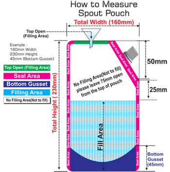 Measuring Spout Pouch